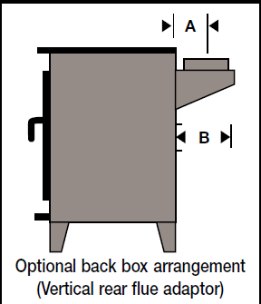 Optional back box arrangement (Vertical rear flue adaptor)